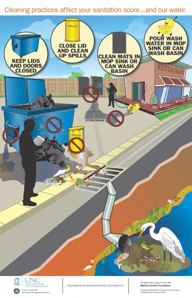 ERP_UNC stormwater poster english