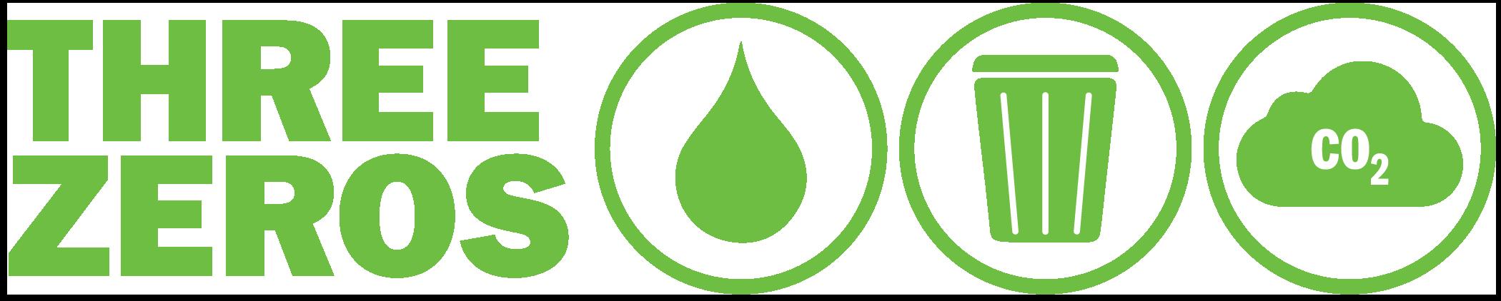 Three Zeros Environmental Initiative