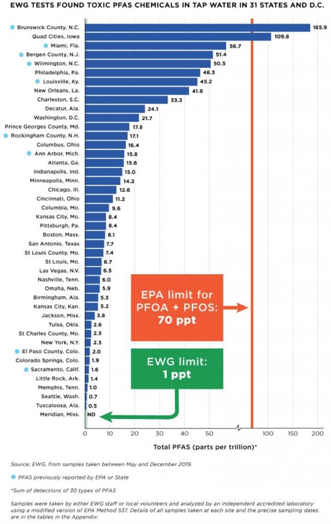 When water infrastructure fails IE Cleantech Corner Blog by Sarah Padyk